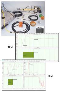 Presentacion PIT - Syncrona